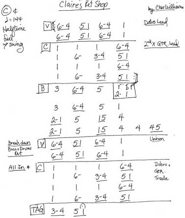 Claire's Pet Shop Chart